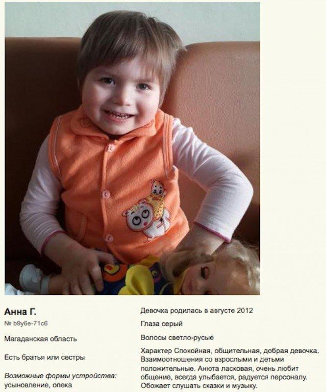 анкета_Ани_в_ФБД
