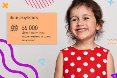 Целый город детей: 55 тысяч ребят из детских домов получили видеоанкеты